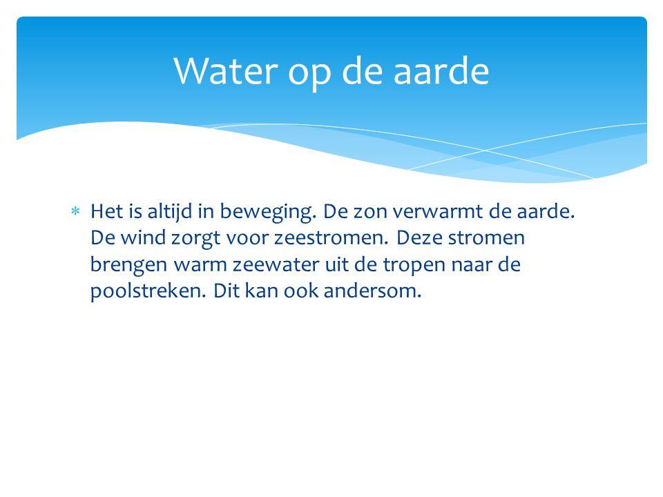 Water op de aarde