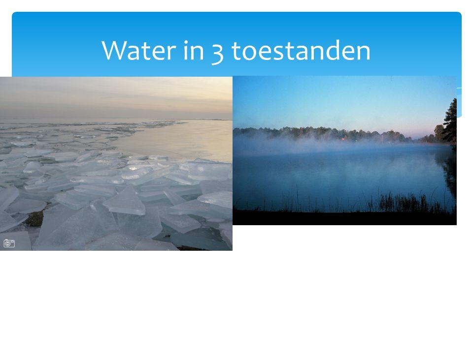 Water in 3 toestanden