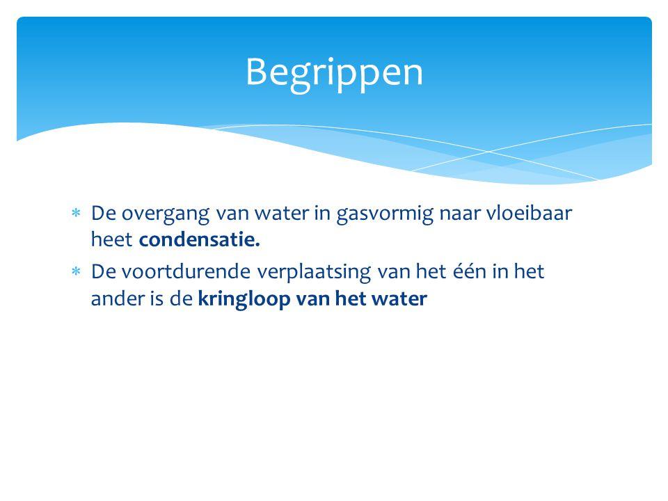 Begrippen De overgang van water in gasvormig naar vloeibaar heet condensatie.