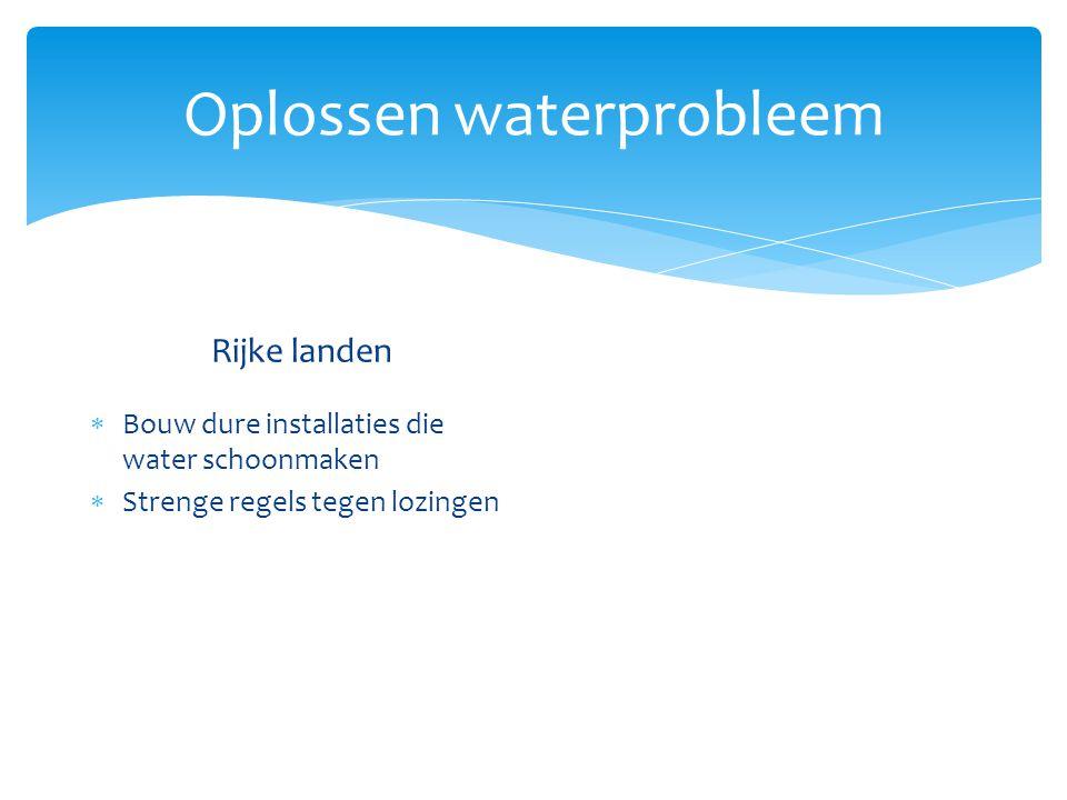 Oplossen waterprobleem