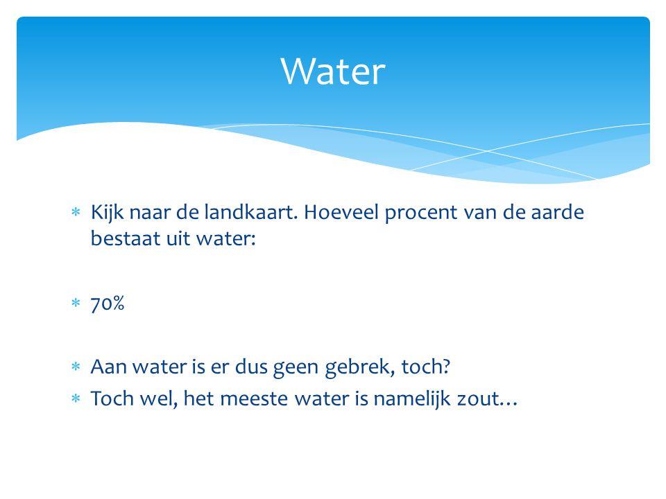 Water Kijk naar de landkaart. Hoeveel procent van de aarde bestaat uit water: 70% Aan water is er dus geen gebrek, toch