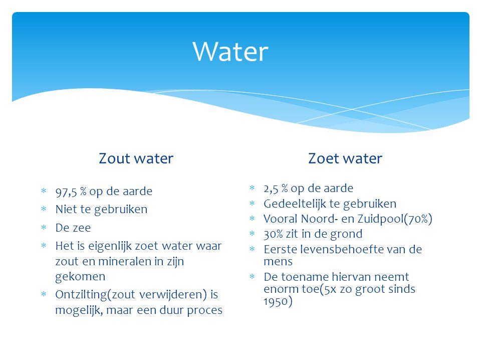 Water Zout water Zoet water 97,5 % op de aarde Niet te gebruiken