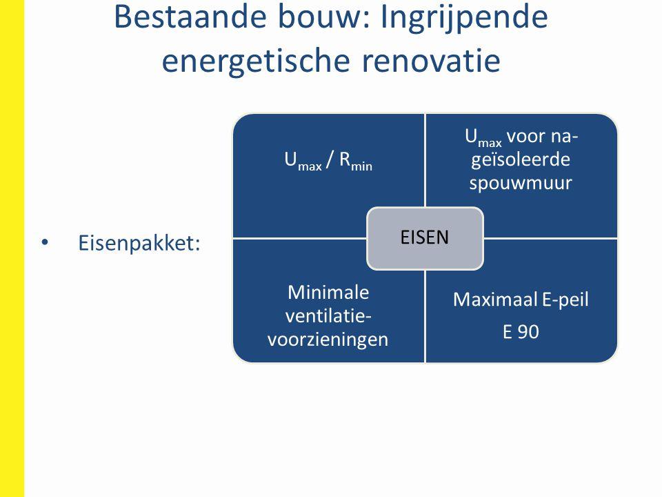 Bestaande bouw: Ingrijpende energetische renovatie