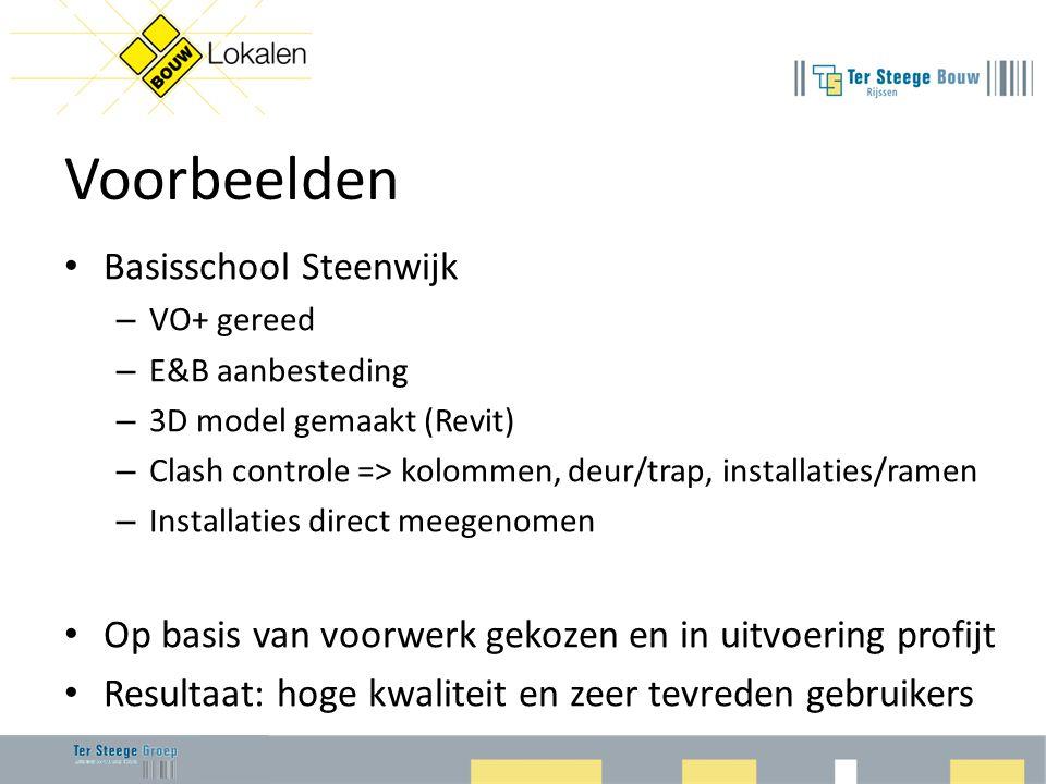 Voorbeelden Basisschool Steenwijk
