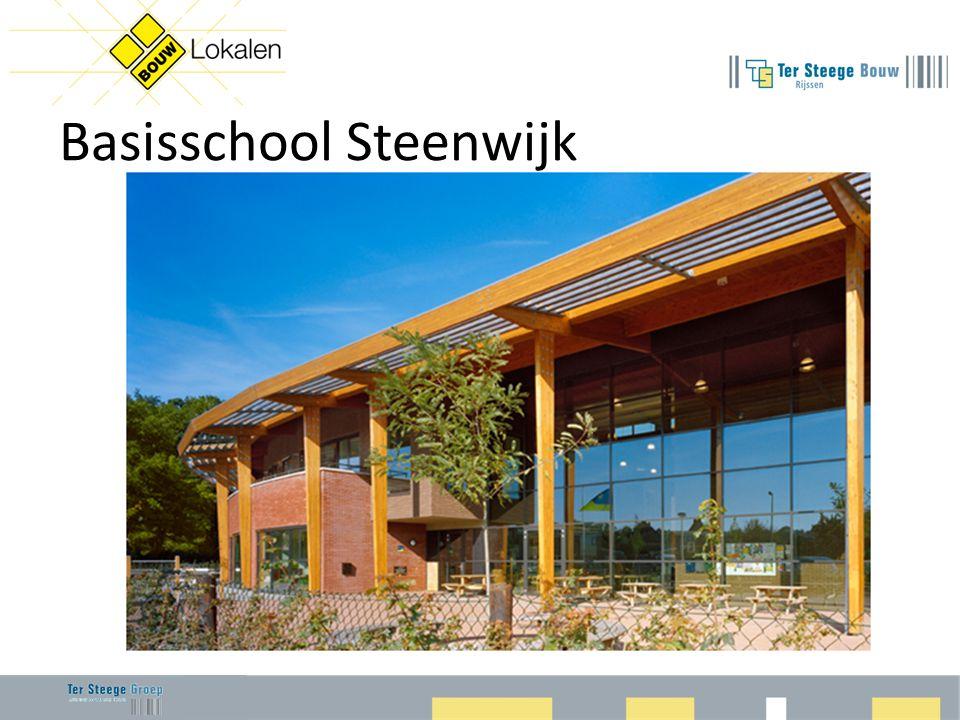 Basisschool Steenwijk