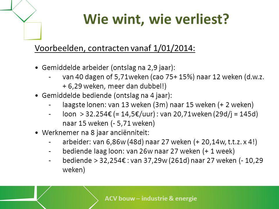 Wie wint, wie verliest Voorbeelden, contracten vanaf 1/01/2014: