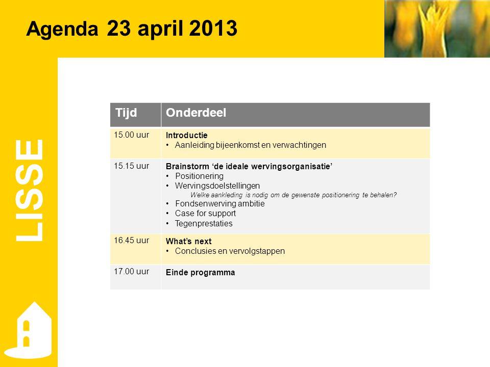 LISSE Agenda 23 april 2013 Tijd Onderdeel 15.00 uur Introductie