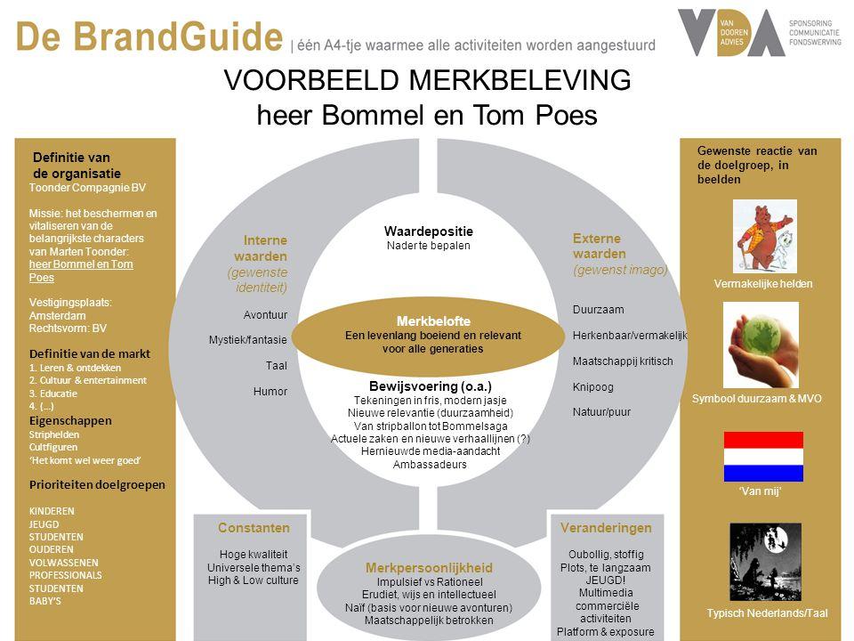 VOORBEELD MERKBELEVING heer Bommel en Tom Poes