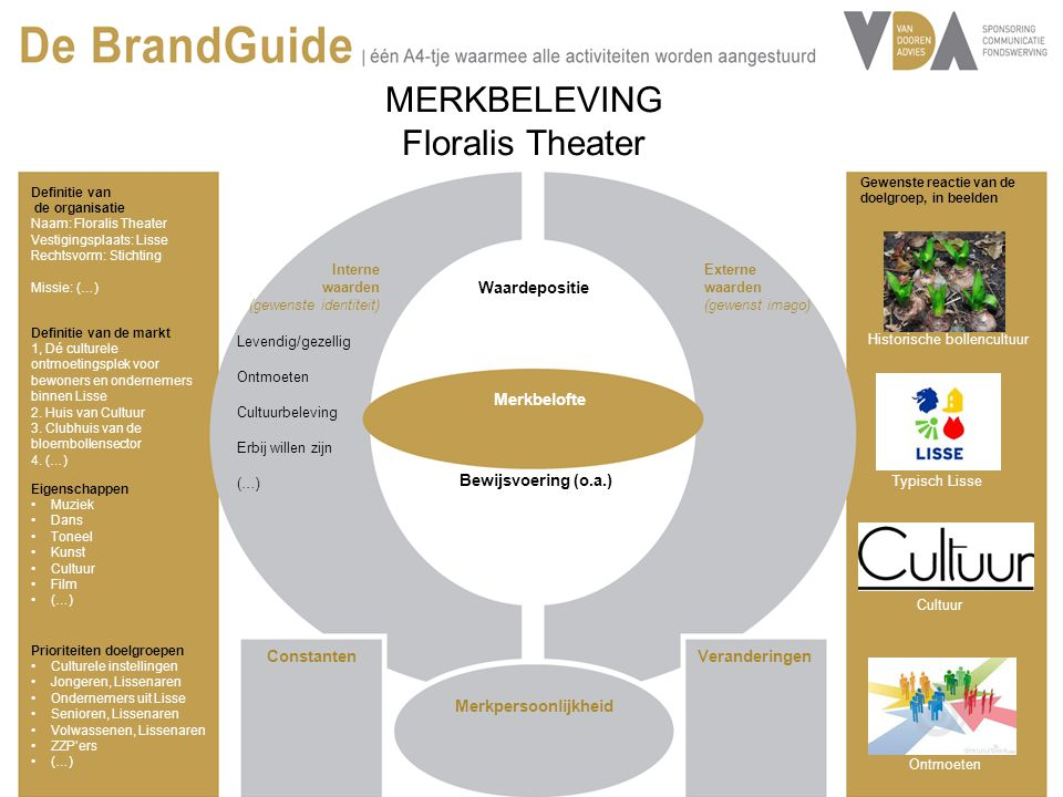 MERKBELEVING Floralis Theater