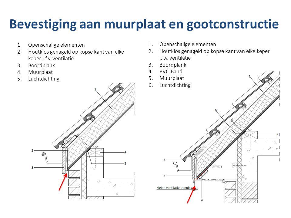 Bevestiging aan muurplaat en gootconstructie