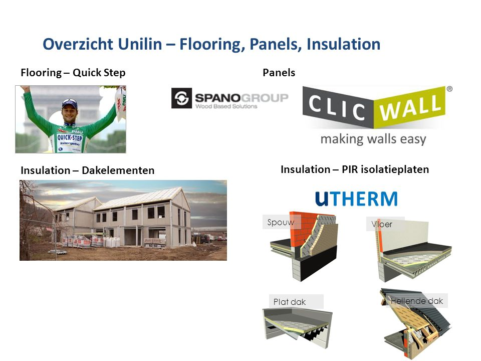 Overzicht Unilin – Flooring, Panels, Insulation