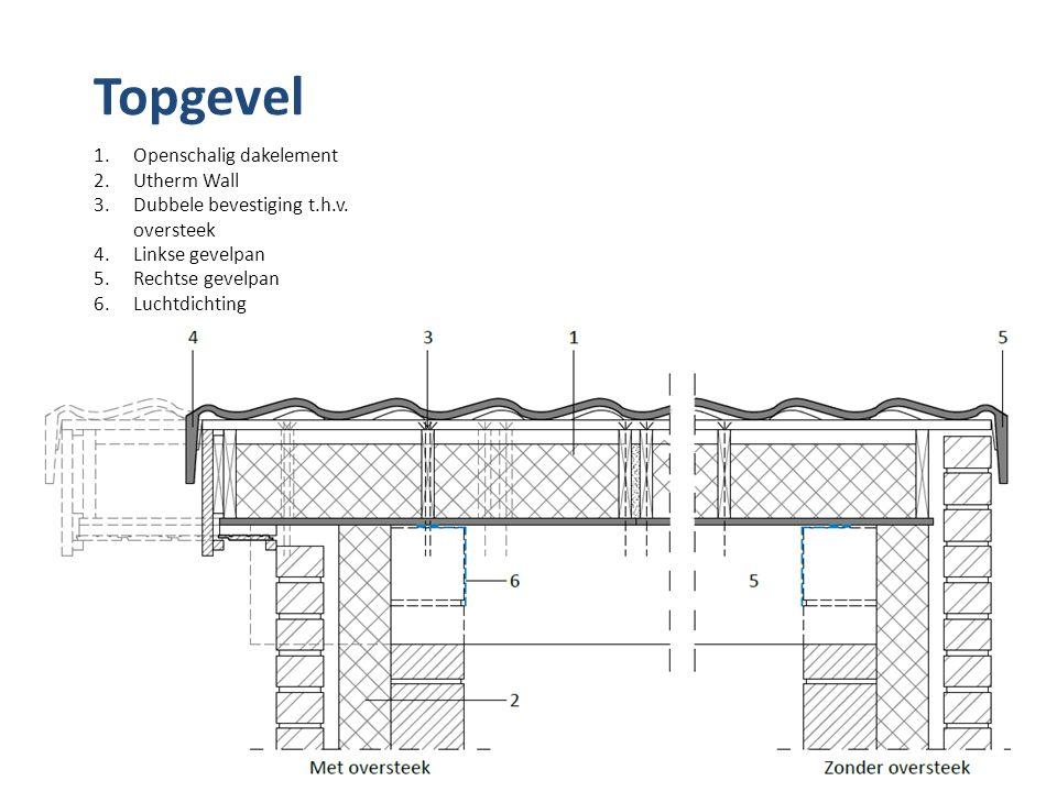 Topgevel Openschalig dakelement Utherm Wall