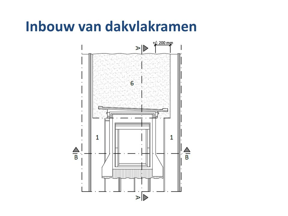 Inbouw van dakvlakramen