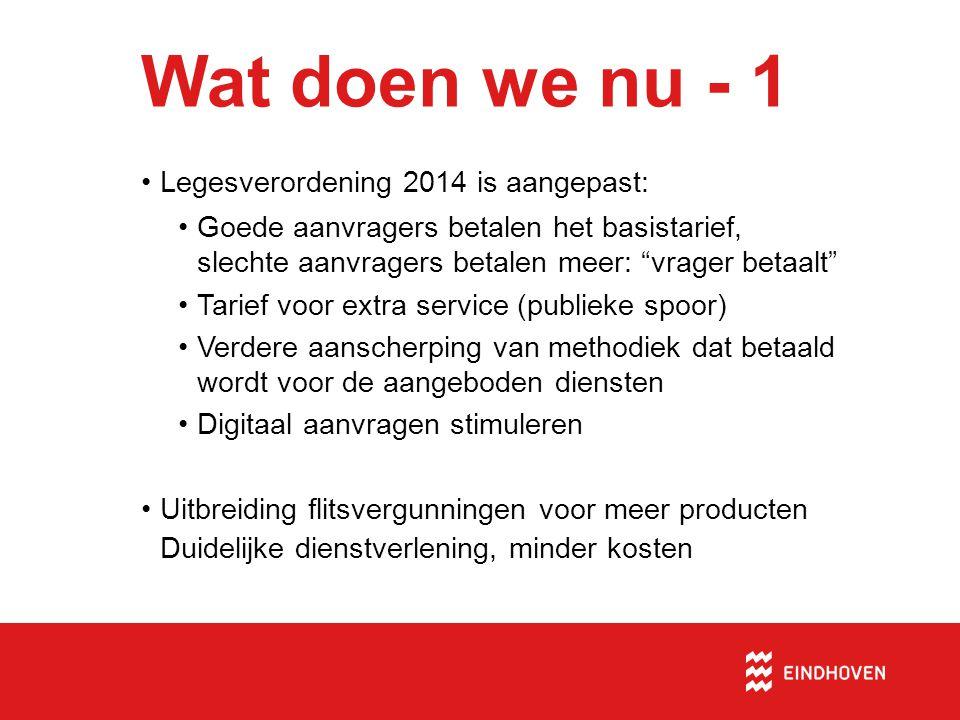Wat doen we nu - 1 Legesverordening 2014 is aangepast: