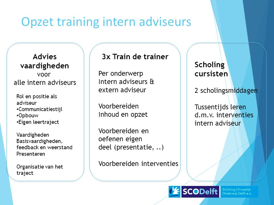 Opzet training intern adviseurs