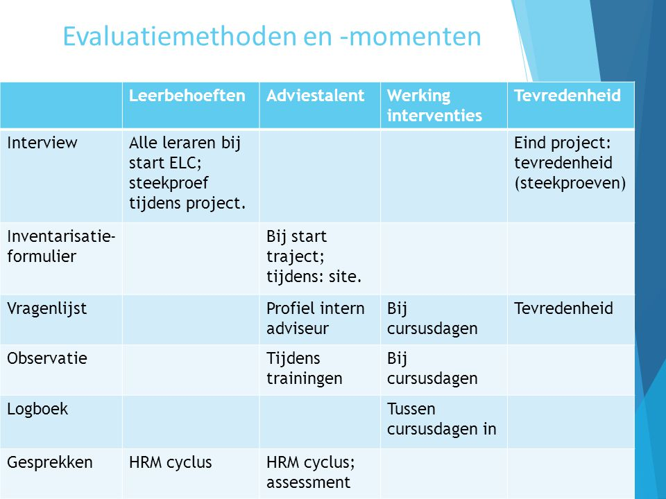 Evaluatiemethoden en -momenten
