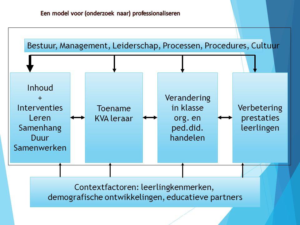 Een model voor (onderzoek naar) professionaliseren