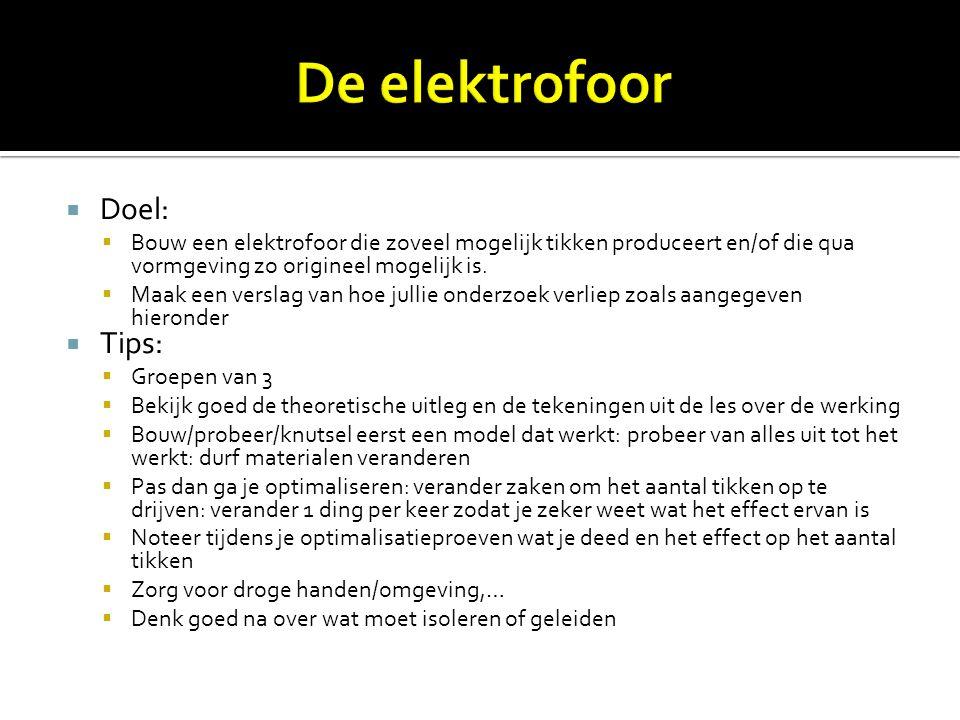De elektrofoor Doel: Tips: