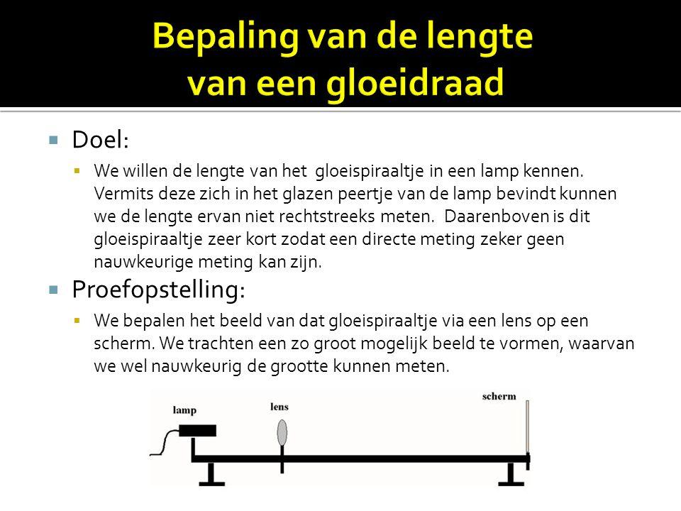 Bepaling van de lengte van een gloeidraad