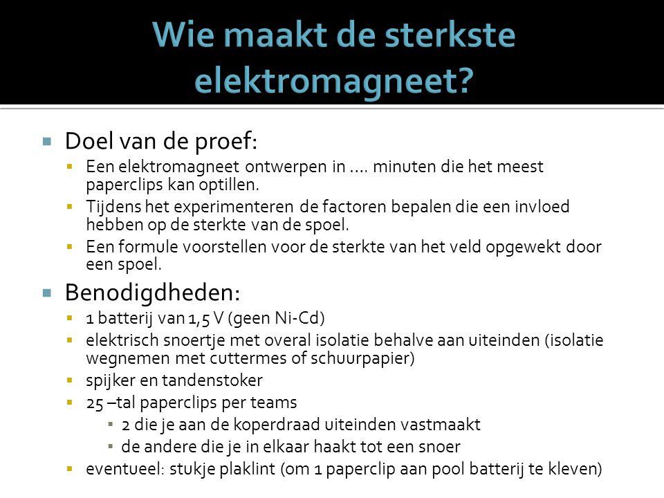 Wie maakt de sterkste elektromagneet