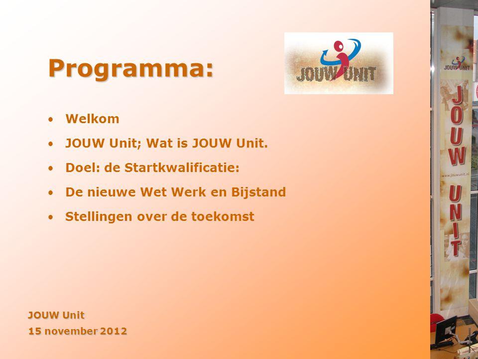 Programma: Welkom JOUW Unit; Wat is JOUW Unit.