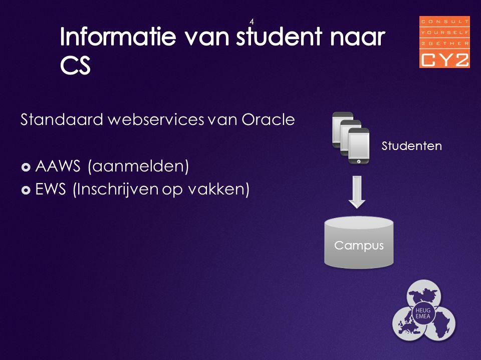 Informatie van student naar CS