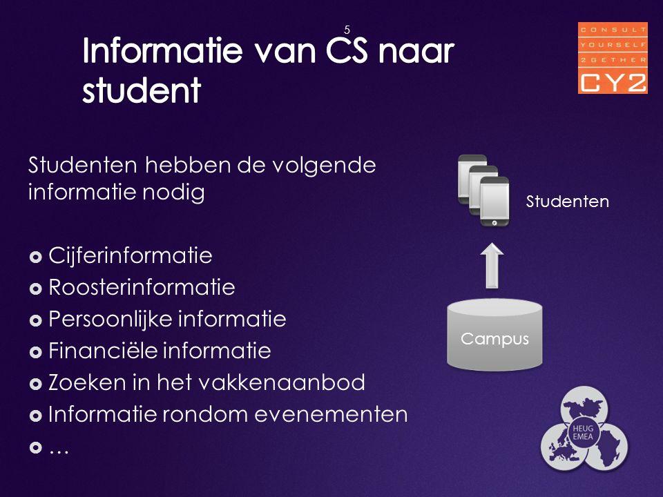 Informatie van CS naar student