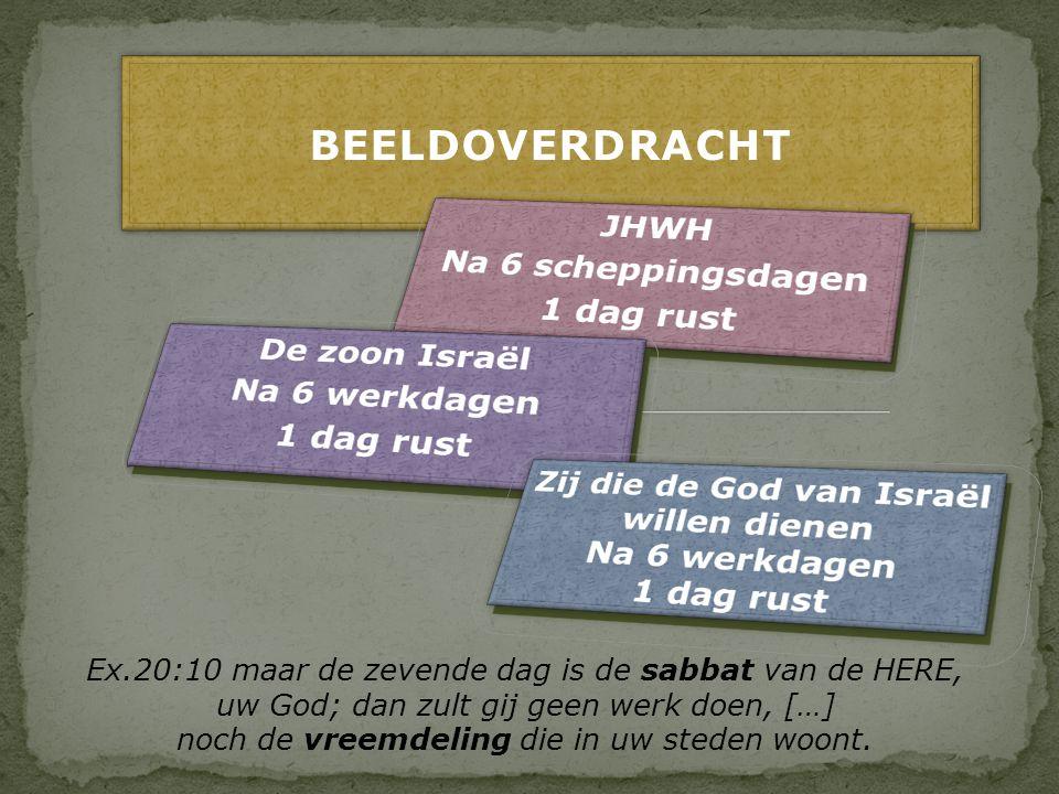 BEELDOVERDRACHT Ex.20:10 maar de zevende dag is de sabbat van de HERE,
