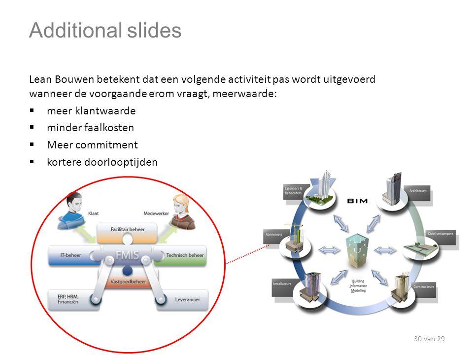 Additional slides Lean Bouwen betekent dat een volgende activiteit pas wordt uitgevoerd wanneer de voorgaande erom vraagt, meerwaarde:
