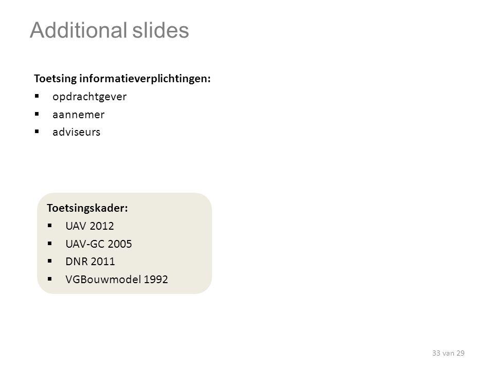 Additional slides Toetsing informatieverplichtingen: opdrachtgever