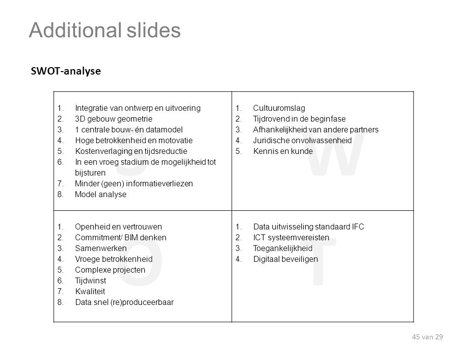S W O T Additional slides SWOT-analyse