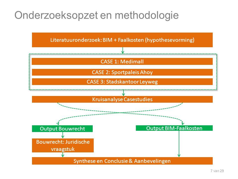 Onderzoeksopzet en methodologie