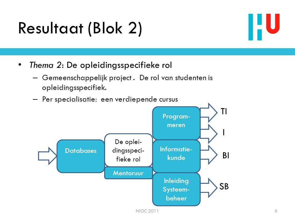Resultaat (Blok 2) Thema 2: De opleidingsspecifieke rol I
