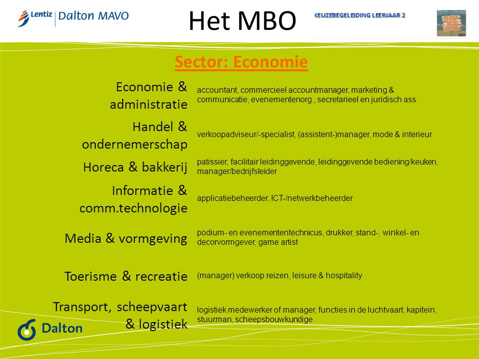 Het MBO Sector: Economie Economie & administratie