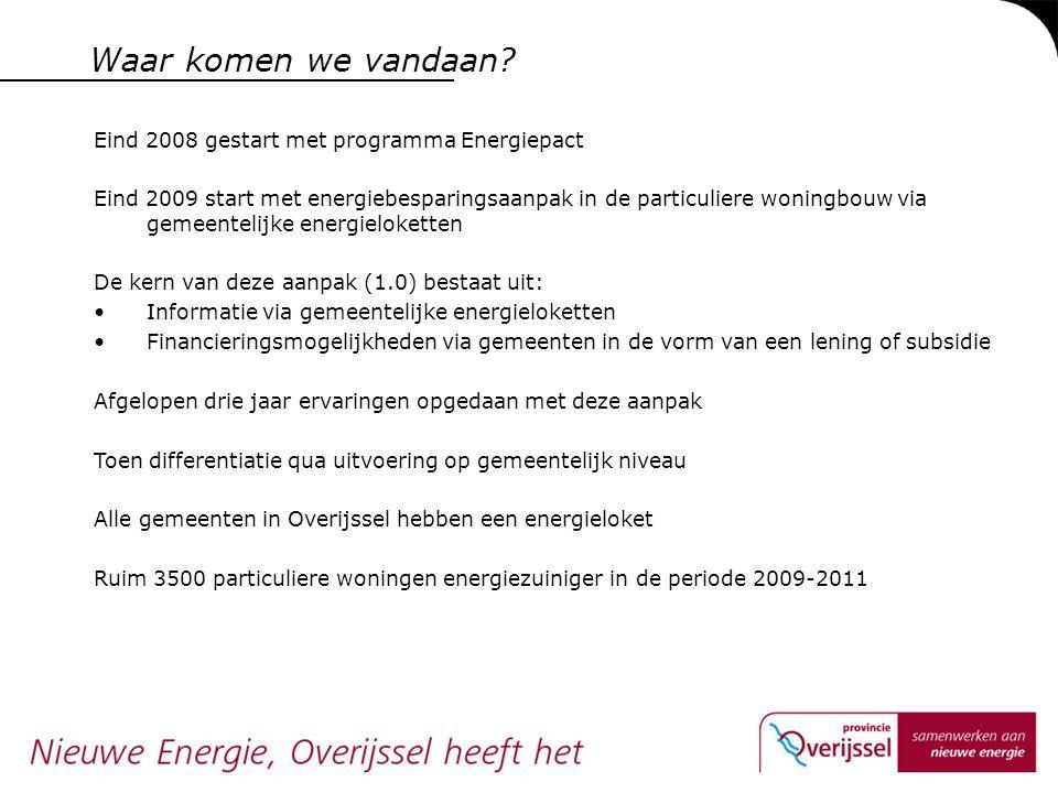 Waar komen we vandaan Eind 2008 gestart met programma Energiepact