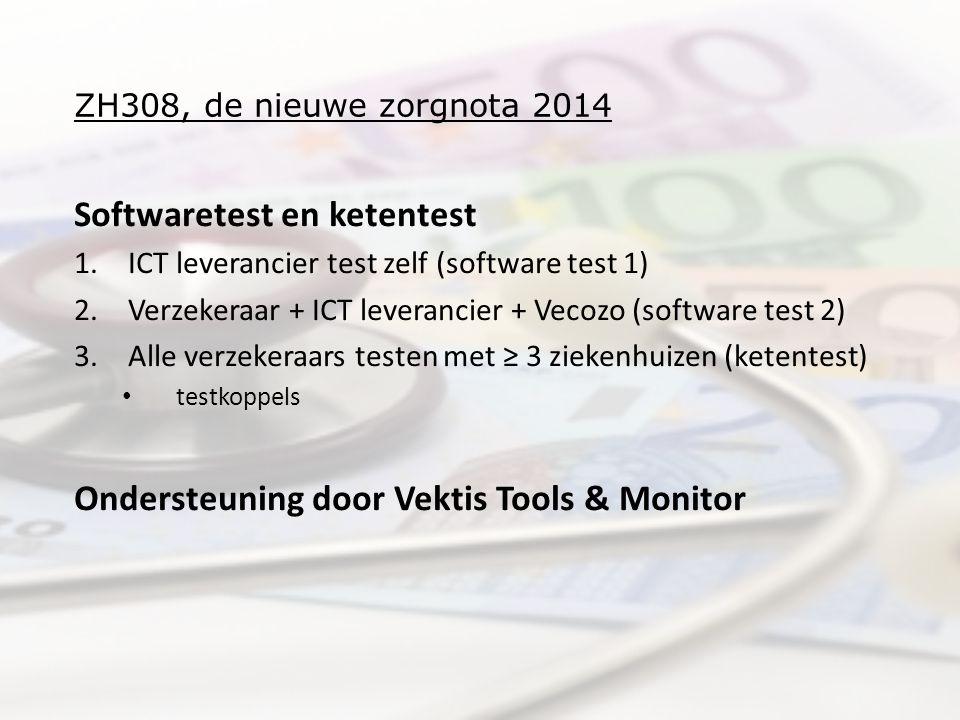 Softwaretest en ketentest