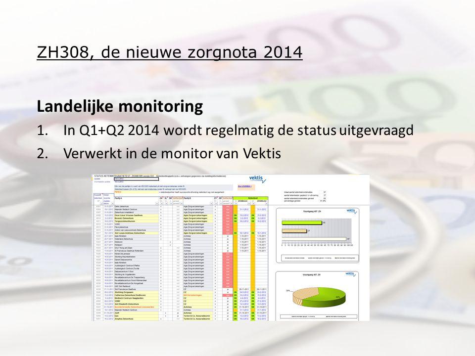 Landelijke monitoring