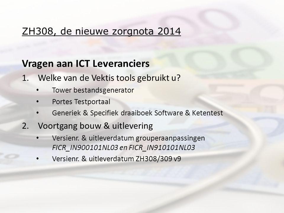 Vragen aan ICT Leveranciers