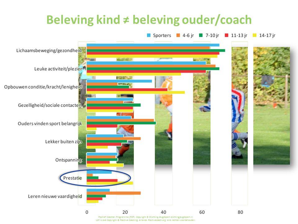 Beleving kind ≠ beleving ouder/coach