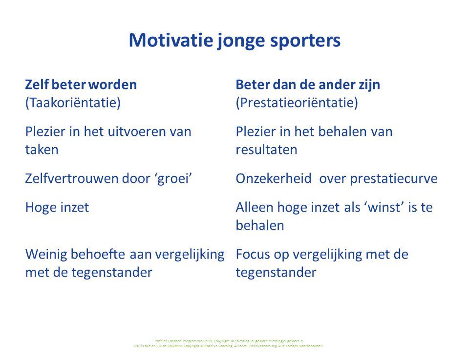 Motivatie jonge sporters