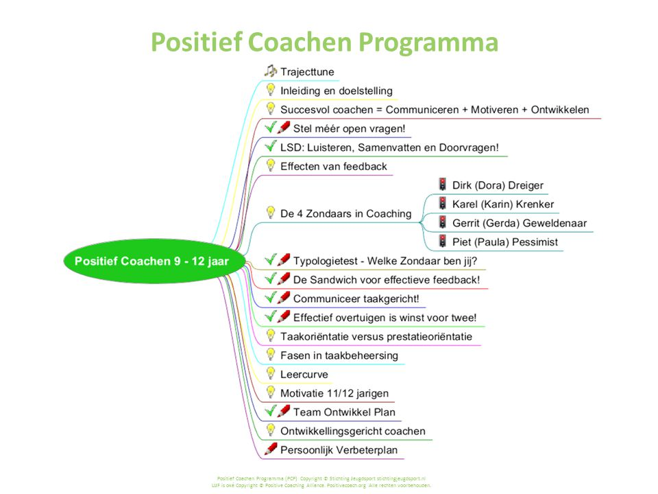 Positief Coachen Programma