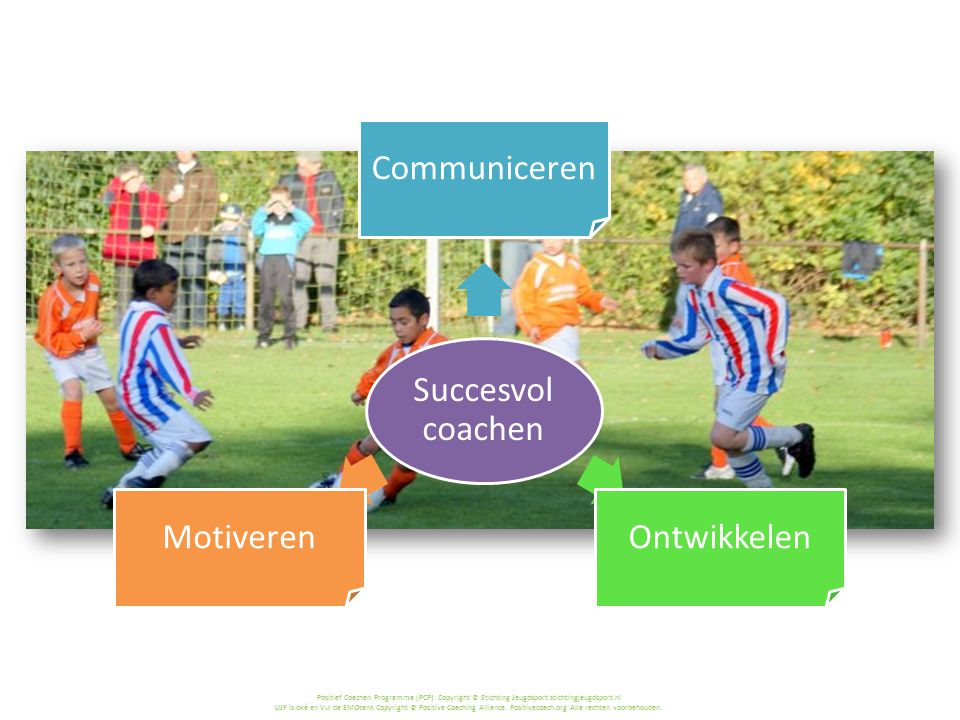 Succesvol coachen Communiceren Ontwikkelen Motiveren