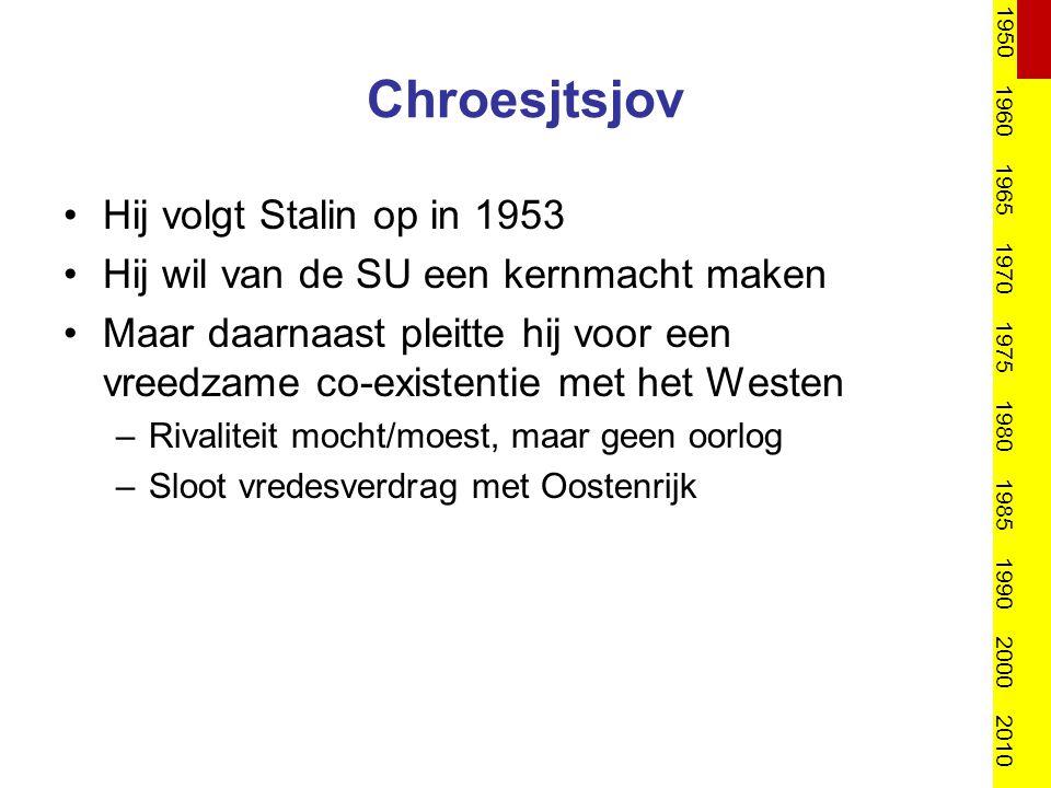 Chroesjtsjov Hij volgt Stalin op in 1953