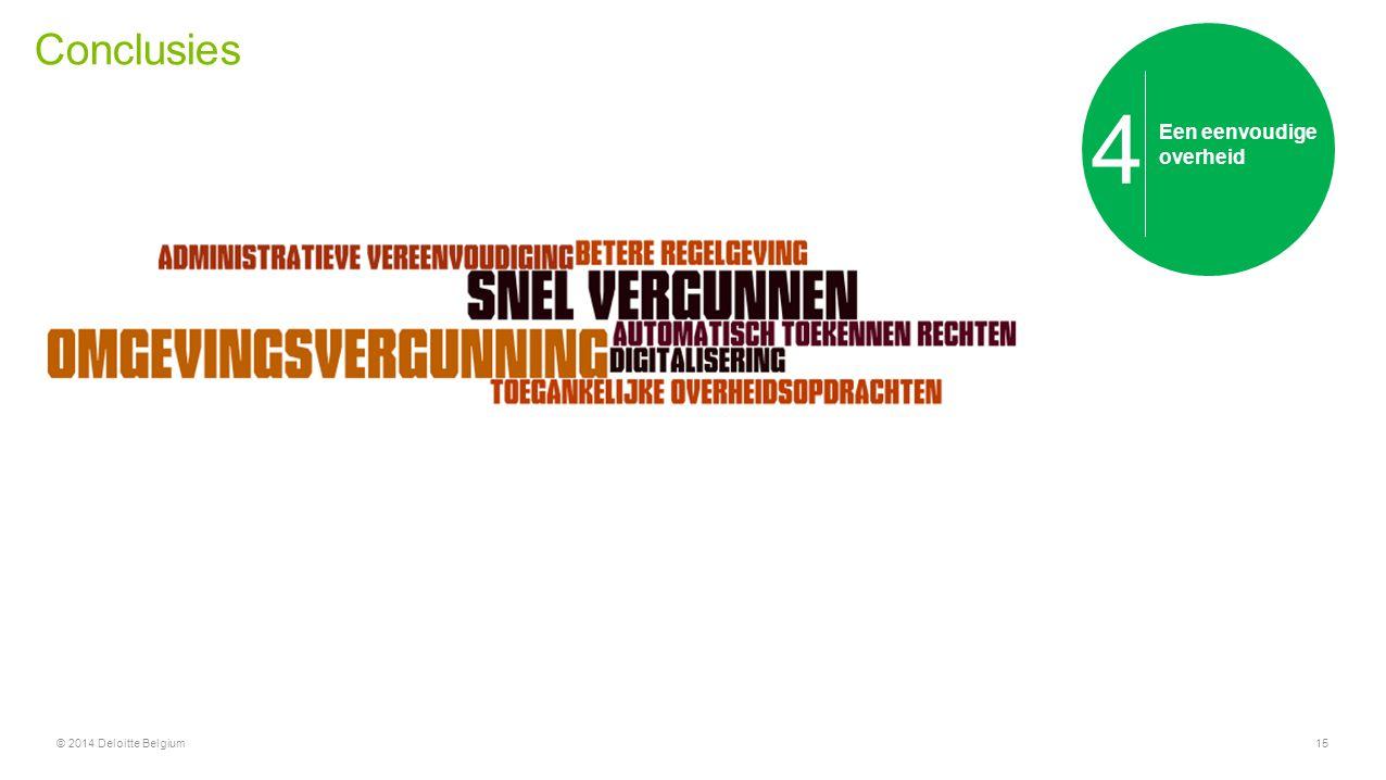 Conclusies 4 Een eenvoudige overheid © 2014 Deloitte Belgium