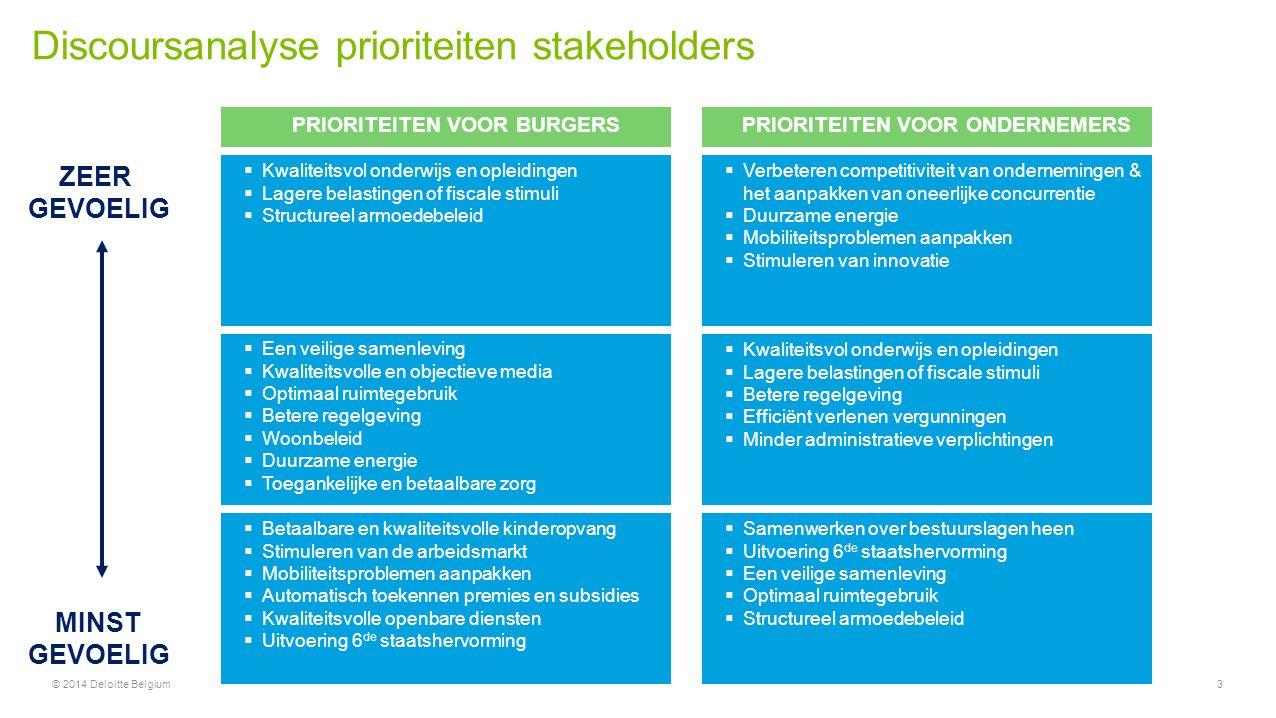 Discoursanalyse prioriteiten stakeholders