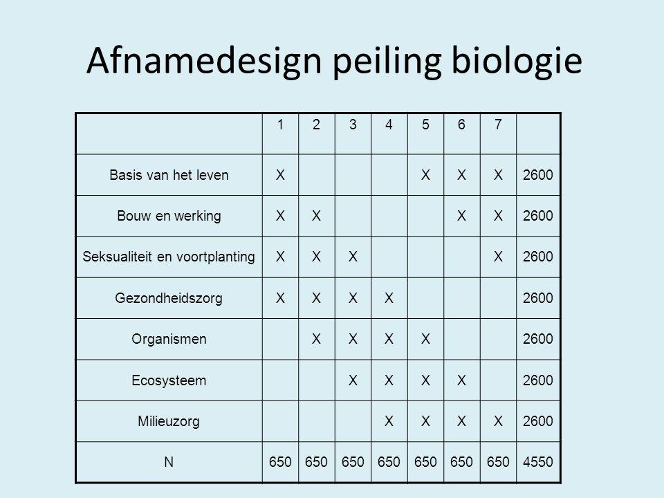 Afnamedesign peiling biologie