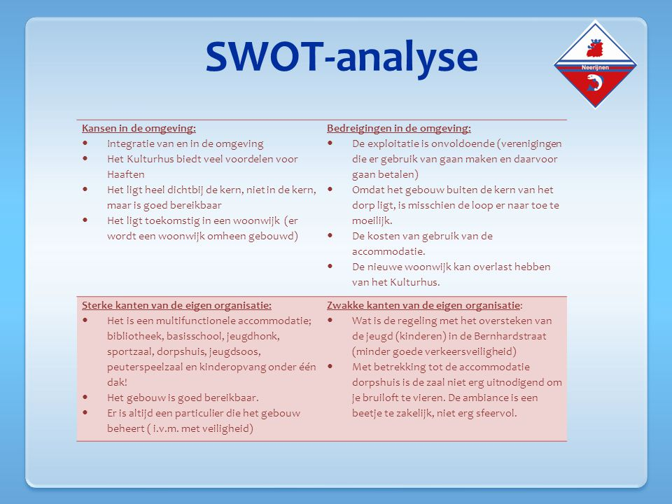 SWOT-analyse Kansen in de omgeving: Integratie van en in de omgeving