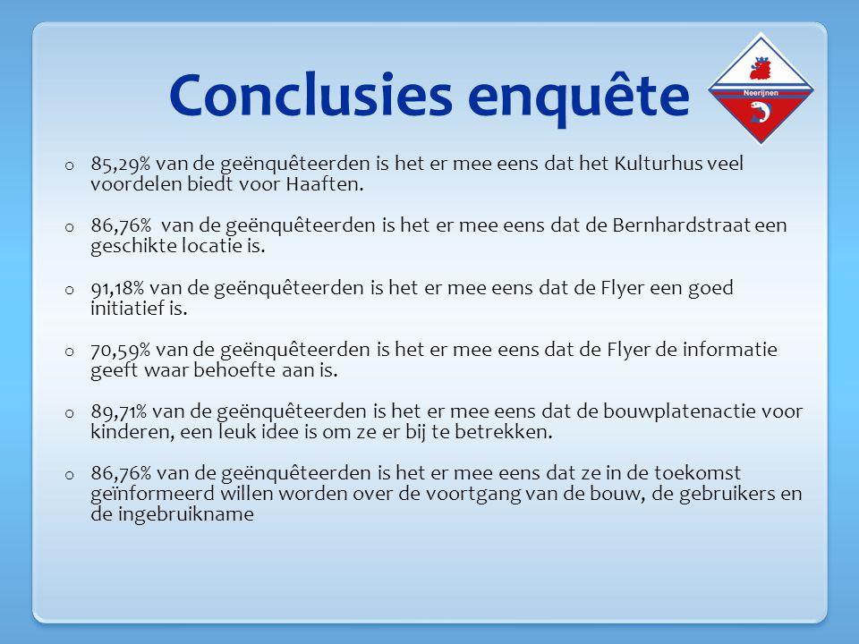 Conclusies enquête 85,29% van de geënquêteerden is het er mee eens dat het Kulturhus veel voordelen biedt voor Haaften.