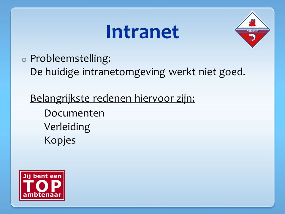 Intranet Documenten Probleemstelling: