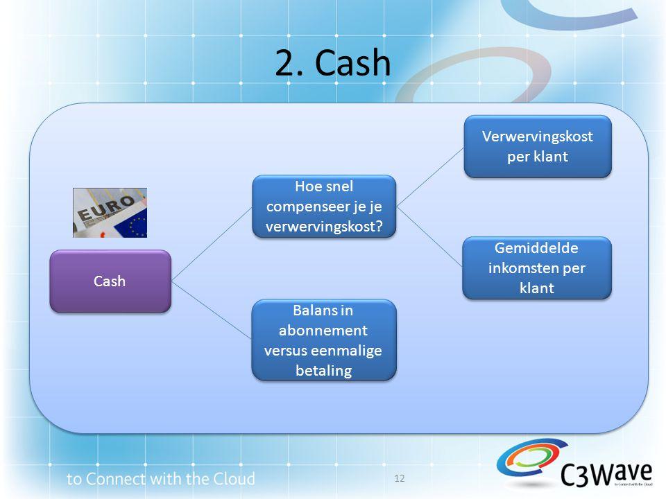 2. Cash Verwervingskost per klant